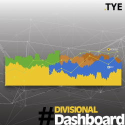 Divisional Dashboard